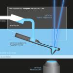 Cytosurge FluidFM Function