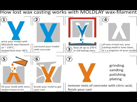 lost wax casting with MOLDLAY 3d Filament