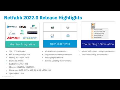 Netfabb 2022 What's New - Overview