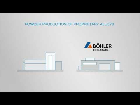 Metal Additive Manufacturing vs. 3D printing at voestalpine Additive Manufacturing Center