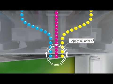 3DColorJet® technology explanation