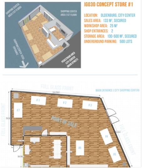 iGo3D Raumplanung