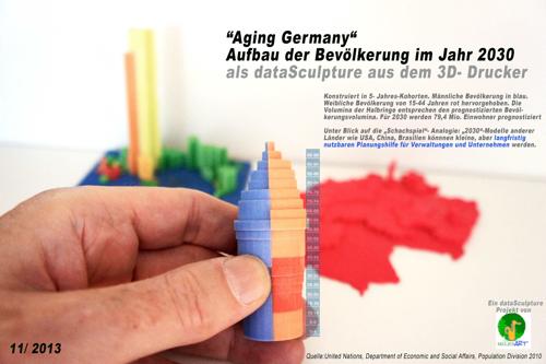 3D-Druck Aging Germany