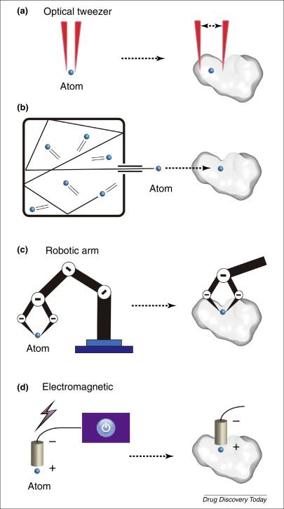 3D-Printing-Molecules