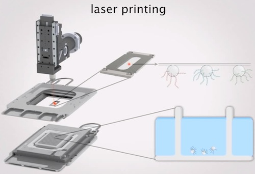 3D_Laser_Printing