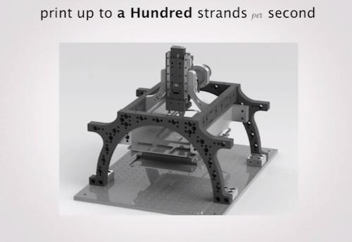 3d-DNA-Laser-Printing-