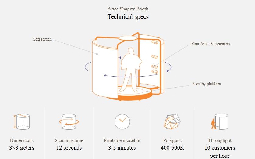 Artec und ASDA präsentieren den ersten 3D-Ganzkörper-scanner der Artec Group: Shapify Booth