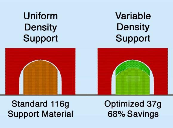 simplify3d update1 - Simplify3D Software: Importieren, Reparieren, Slicen und Druckvorschau - Update: Version 4.0