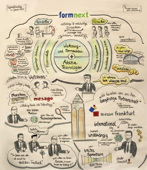 fon2015_profil_formnext_informationstag_scripple1