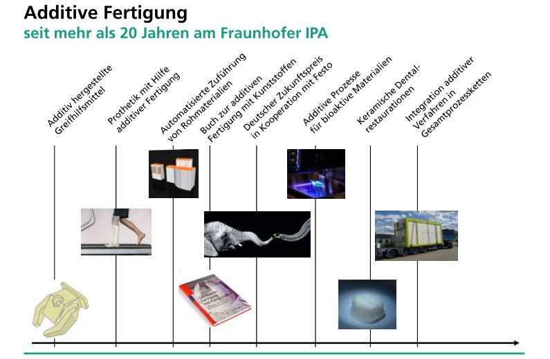 Additive Fertigung am Fraunhofer IPA