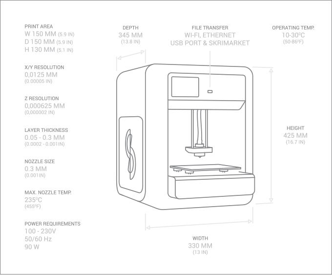 Skriware 3D Printer 1
