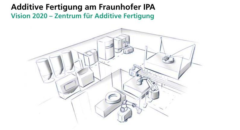 Zentrum für Additive Fertigung Fraunhofer