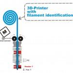filament-identif-illu
