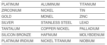 NVBOTS_3D_printing_metals
