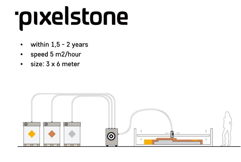 pixelstone-brick-3D-printer-schematics