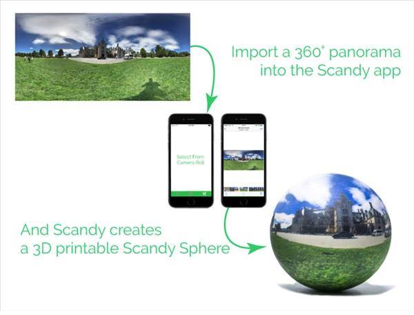 Scandy Sphere