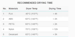 PrintDry_drying_times
