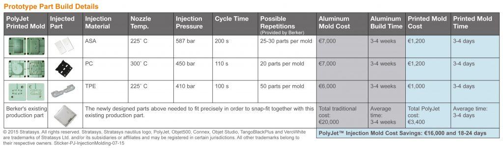 Injection-Molding-Comparison-Table