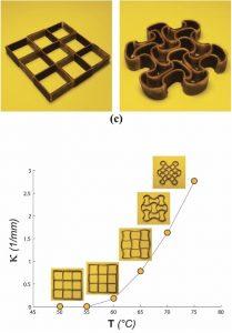 shapeshifting-materials-smp
