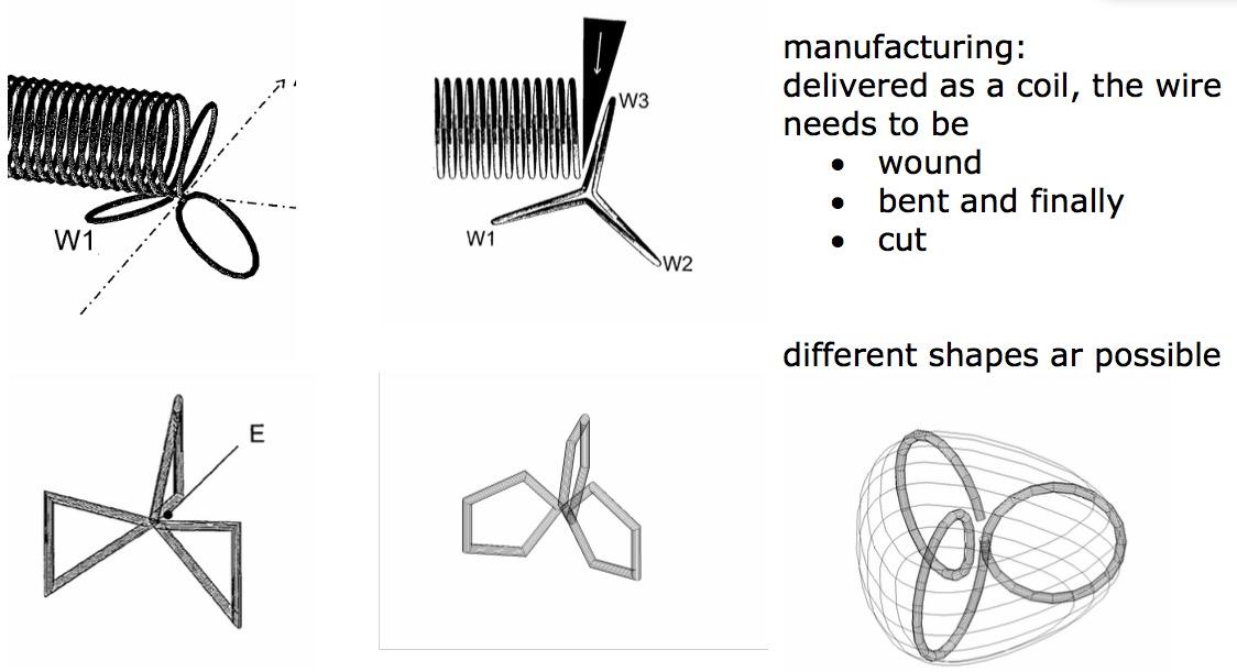 kai_parthy_bionic_mesh_steel_fibre_3d_printing11