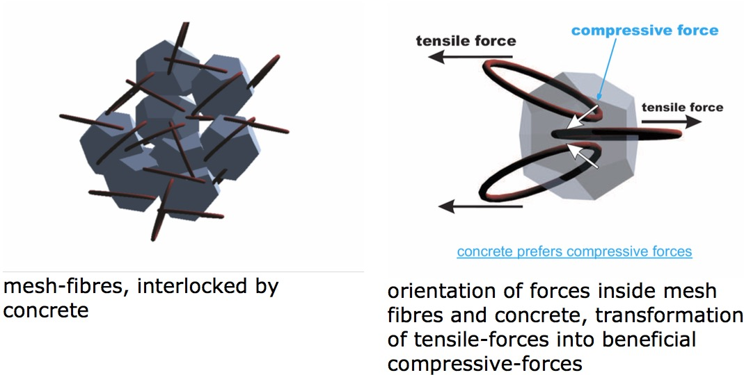 kai_parthy_bionic_mesh_steel_fibre_3d_printing12