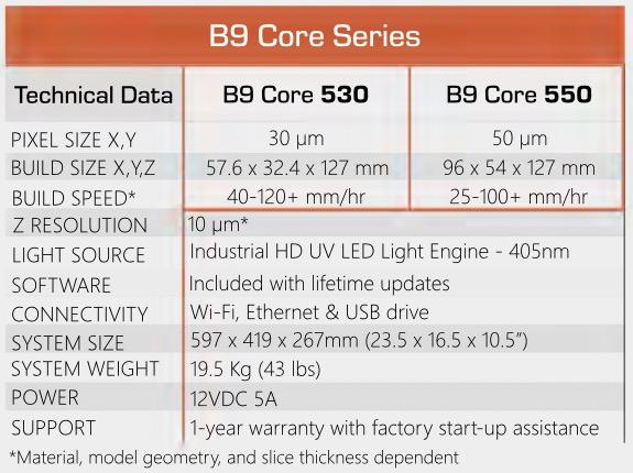 b9 core dlp 3d drucker serie b9creations - Hersteller B9Creations präsentiert B9 Core DLP-Drucker Serie