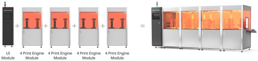 """3d systems figure 4 3d drucker produktion2 - 3D Systems bringt """"Figure 4"""" Produktionssystem für Additive Fertigung auf den Markt"""
