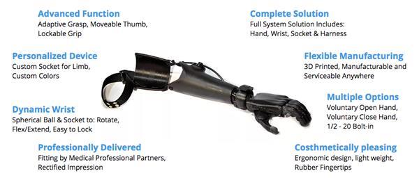 Beschreibung der 3D gedruckten Prothese