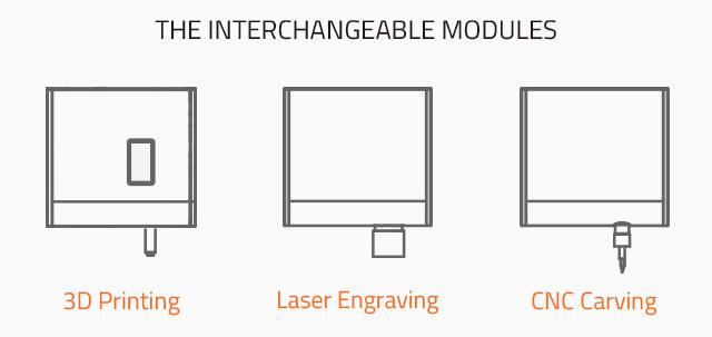 m explosive v2 - 3D Druck, CNC Fräse und Lasergravierer - Snapmaker auf Kickstarter - Update: enormer Erfolg