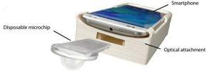 Sperma Test Smartphone 3D Druck 2 300x101 - Forscher entwickeln Sperma-Test-Kits für Zuhause