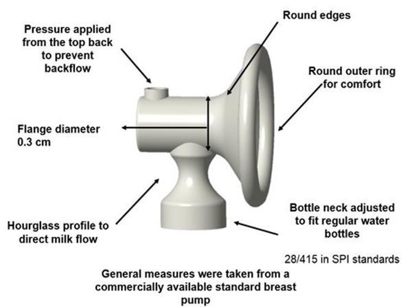 3d gedruckte brust pumpen med3dp 2 - Initiative Med3DP: 3D-gedruckte Milch-Pumpen sollen Müttern in Entwicklungsländern helfen