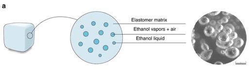 3d druck softrobotik muskeln effektoren 3lastomer ethanol - Lebensechten Robotern einen Schritt näher - Forscher drucken synthetische Muskeln