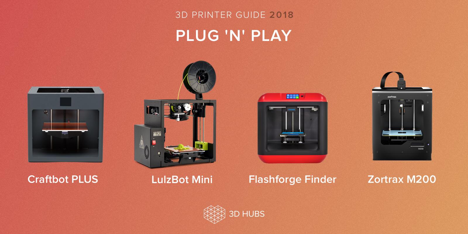 3d hubs ver ffentlicht neuen 3d printer guide die besten 3d drucker 2018. Black Bedroom Furniture Sets. Home Design Ideas