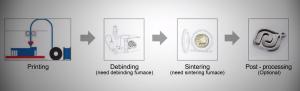 CoLiDo AMSS 300x91 - CoLiDo stellt neuen Metall-3D-Drucker vor