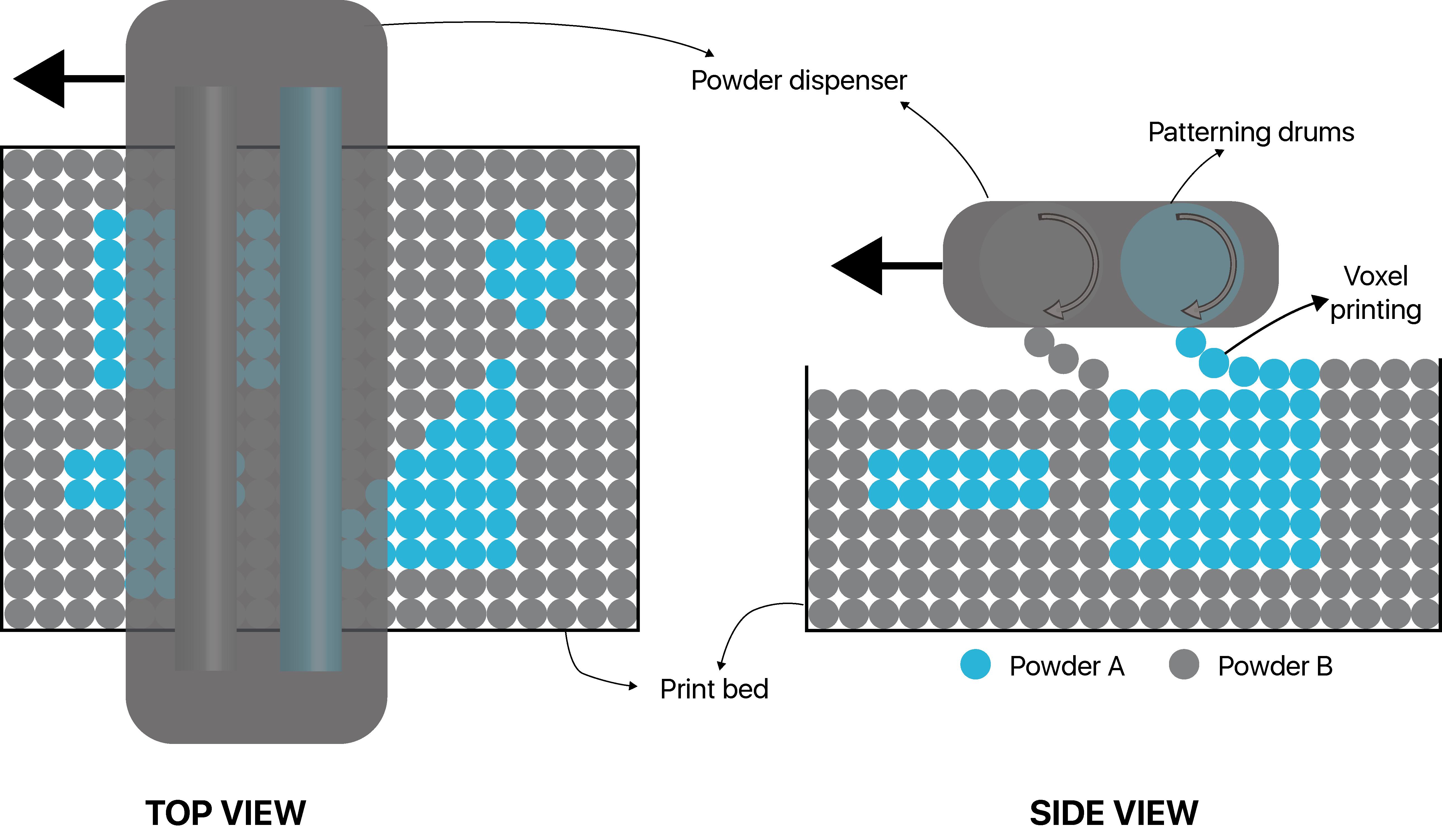 aerosint sls 3d drucker multi pulver1 - Aerosint entwickelt Multi-Pulver SLS 3D-Drucker