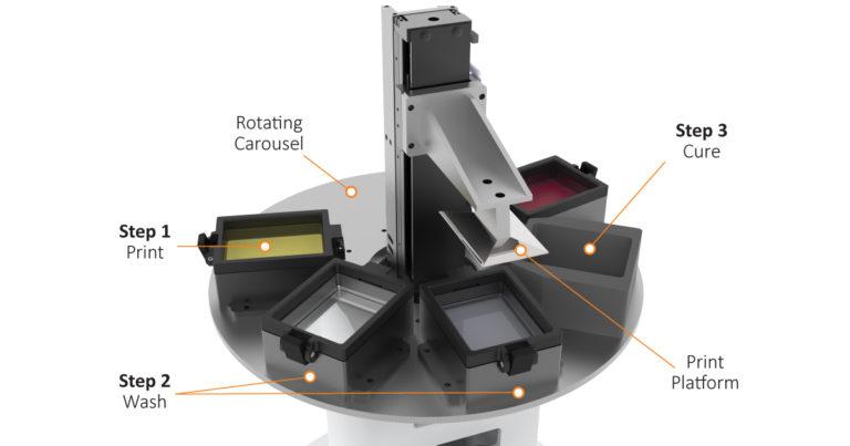 structo velox dental 3d drucker1 - Structo Velox: Desktop 3D-Drucker mit integrierter automatischer Nachbearbeitung