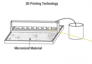 Südkorea 3Dgedrucke Nahrung.jpg 300x209 - Forscher arbeiten an 3D-gedruckter personalisierter Nahrung