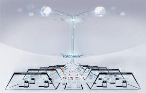 EOSCONNECT IoT 300x191 - EOS fördert Integration von 3D-Druck ins IoT