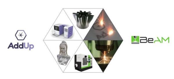 AddUp verk%C3%BCndet vollst%C3%A4ndige %C3%9Cbernahme von DED 3D Druck Spezialisten BeAM - AddUp verkündet vollständige Übernahme von DED-3D-Druck-Spezialisten BeAM