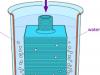 Höhere Wasserdichtheit bei FDM 3D-Druck