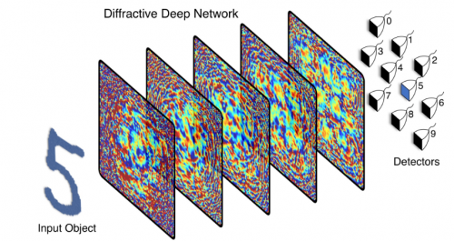 Lichtbrechung 1 e1533029045827 - AI, 3D-Druck & Lichtbrechung für numerische Berechnungen