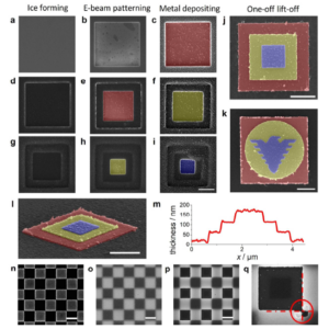Neue Methode für 3D Nanofabrikation im Maßstab von 0001 mm3 300x300 - Neue Methode für 3D-Nanofabrikation im Maßstab von 0,001 mm