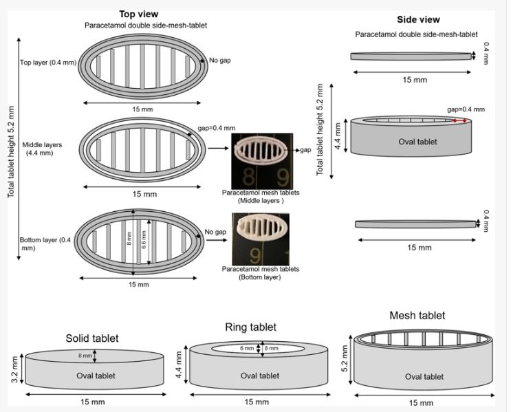 3D Druck von Paracetamol Tabletten mit definierten Freisetzungsprofilen2 - 3D-Druck von Paracetamol-Tabletten mit definierten Freisetzungsprofilen