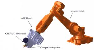 Fibre 2 300x160 - AFPALM: Eine neue Kombination aus 3D-Druck und automatischer Faserplatzierung