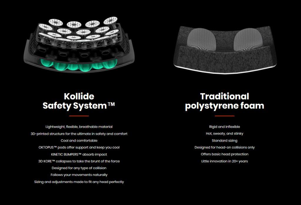 Kupol plant Launch von 3D gedruckten Fahrradhelmen3 1024x698 - Kupol plant Launch von 3D-gedruckten Fahrradhelmen