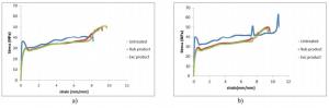 Neue Schutzbeschichtung gegen Wasseraufnahme bei 3D Nylon Objekten1 300x99 - Neue Schutzbeschichtung gegen Wasseraufnahme bei 3D-Nylon-Objekten