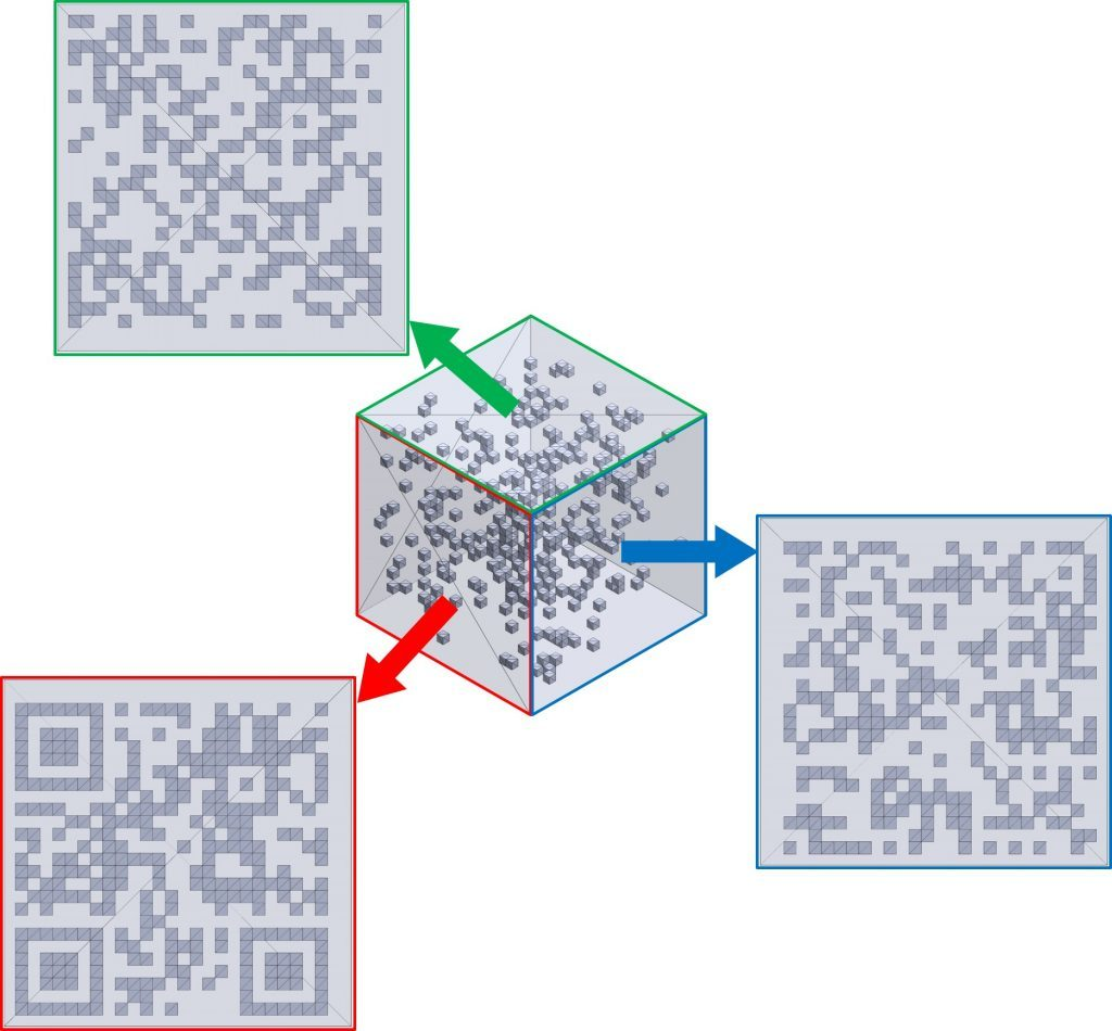 dreidimensionale QR Codes zum Schutz von geistigem Eigentum1 1024x950 - dreidimensionale QR-Codes zum Schutz von geistigem Eigentum