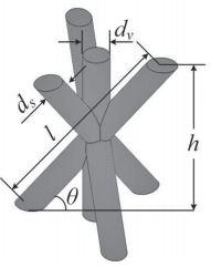 Front - Eine Studie untersucht das Druckverhalten von 3D-gedruckten Gitterstrukturen