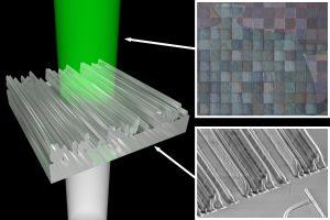 Nanostrukturfarbdarstellung 300x200 - Computergenerierte 3D-druckbare Nanostrukturen für Farbdarstellung
