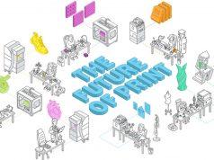 3D-Druck KMU